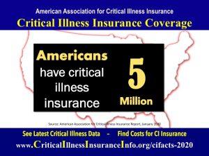 Statistics 2020 critical illness