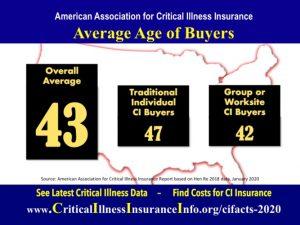 statistics 2020 critical illness insurance