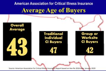 Buyers facts Critical illness insurance