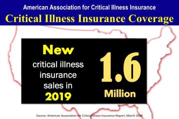 new sales data critical illness insurance 2019