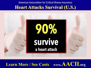 how many survive heart