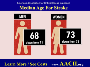 Average age for first stroke drops
