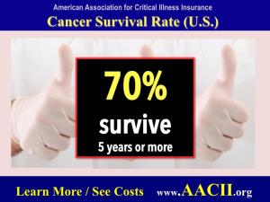 cancer survival data