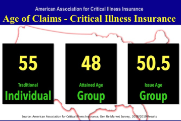 age of claims critical illness insurance