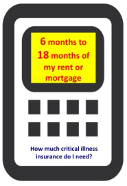 how much critical illness insurance do I need