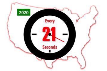 cancer data 2020