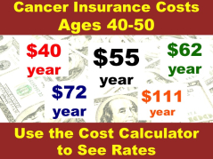 Cancer insurance rates costs