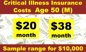 cancer heart attack stroke insurance costs