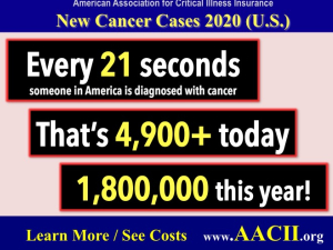 new.cancer.cases-2020