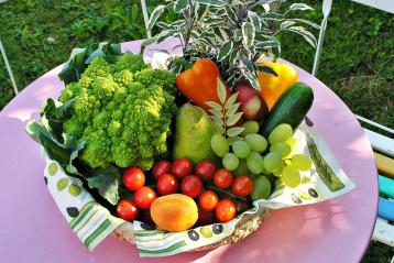 summer heart heath diet