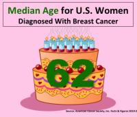 breast cancer median age
