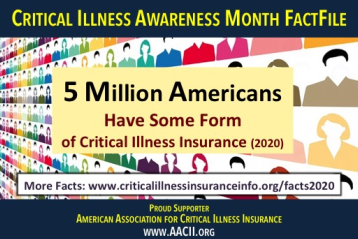 critical illness insurance buyers