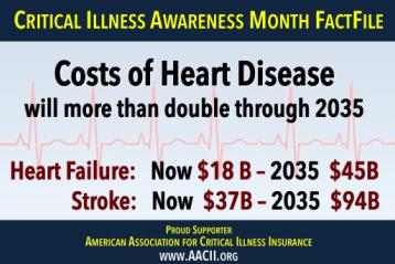 Heart-disease-costs-2035