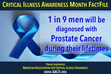 prostate cancer statistics 2020